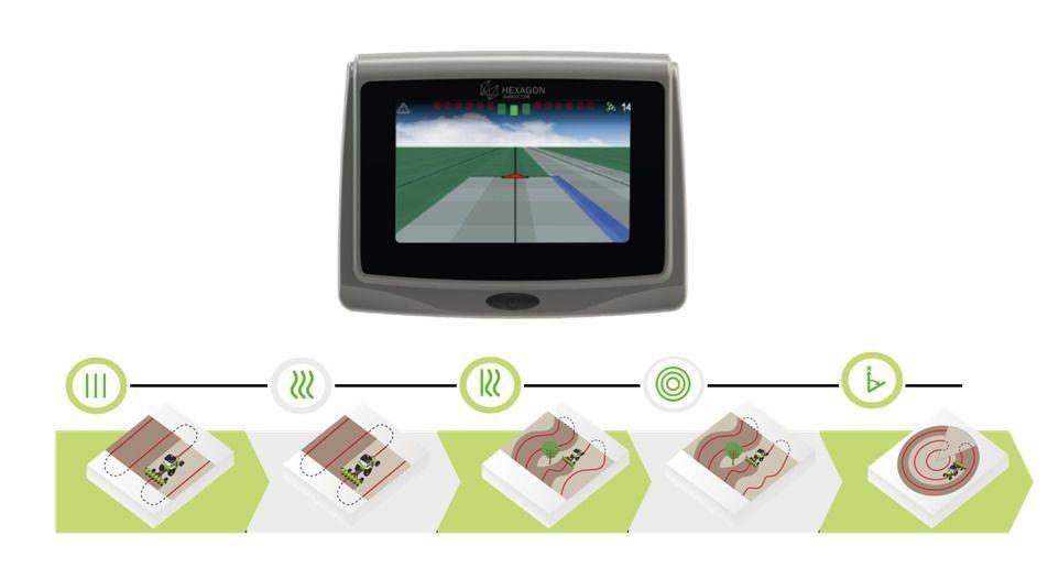 Навигационная система Hexagon Ti5